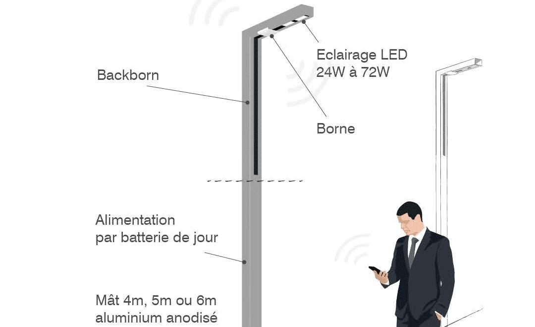 PETITJEAN intègre des bornes Wi-Fi sur ses mâts d'éclairage